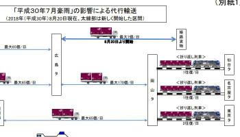 Okayama_terminal