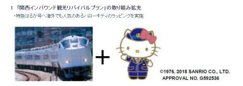 Kitty_haruka1