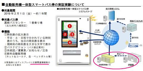 Smart_bus2