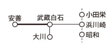 Musashi_shiraishi