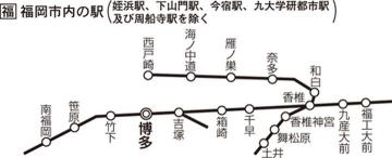 Shinai_fukuoka