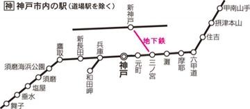 Shinai_kobe