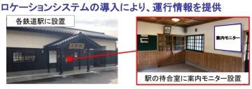 6_location